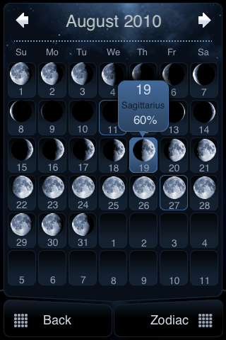 relationship between phases of the moon and our weather